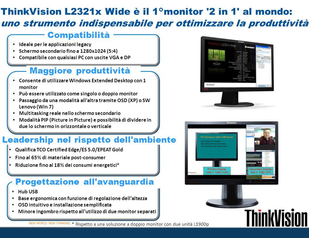 Progettazione all'avanguardia Compatibilità Ideale per le applicazioni legacy Schermo secondario fino a 1280x1024 (5:4) Compatibile con qualsiasi PC c