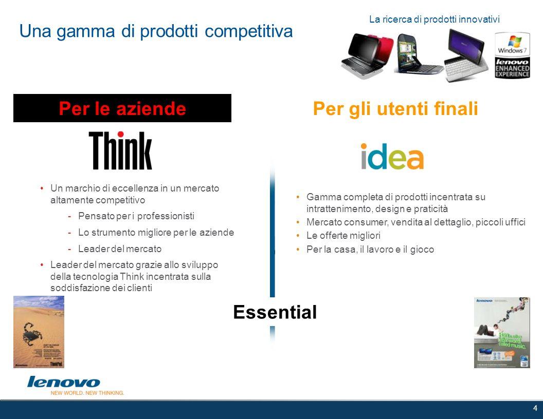 Una gamma di prodotti competitiva 4 Gamma completa di prodotti incentrata su intrattenimento, design e praticità Mercato consumer, vendita al dettagli