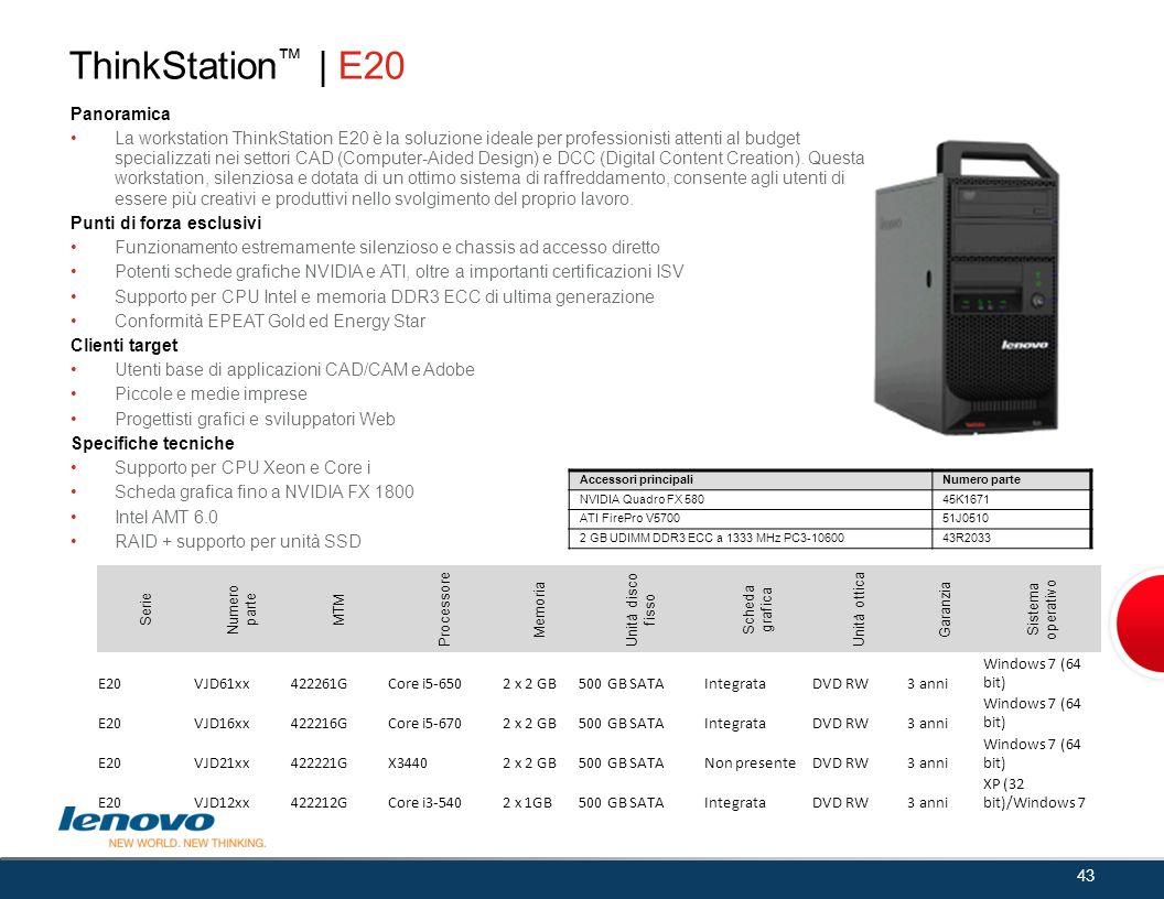 43 ThinkStation | E20 Accessori principaliNumero parte NVIDIA Quadro FX 58045K1671 ATI FirePro V570051J0510 2 GB UDIMM DDR3 ECC a 1333 MHz PC3-1060043