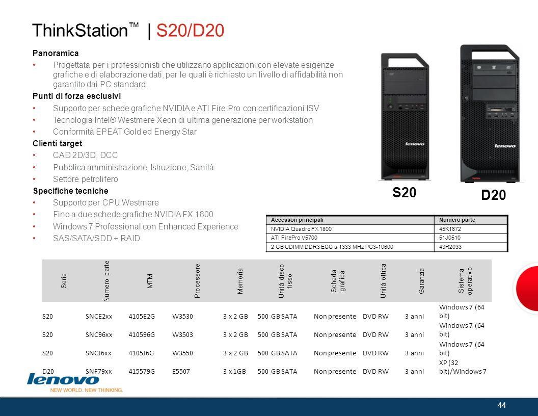 44 ThinkStation | S20/D20 Panoramica Progettata per i professionisti che utilizzano applicazioni con elevate esigenze grafiche e di elaborazione dati,