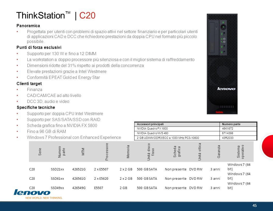 45 ThinkStation | C20 Panoramica Progettata per utenti con problemi di spazio attivi nel settore finanziario e per particolari utenti di applicazioni