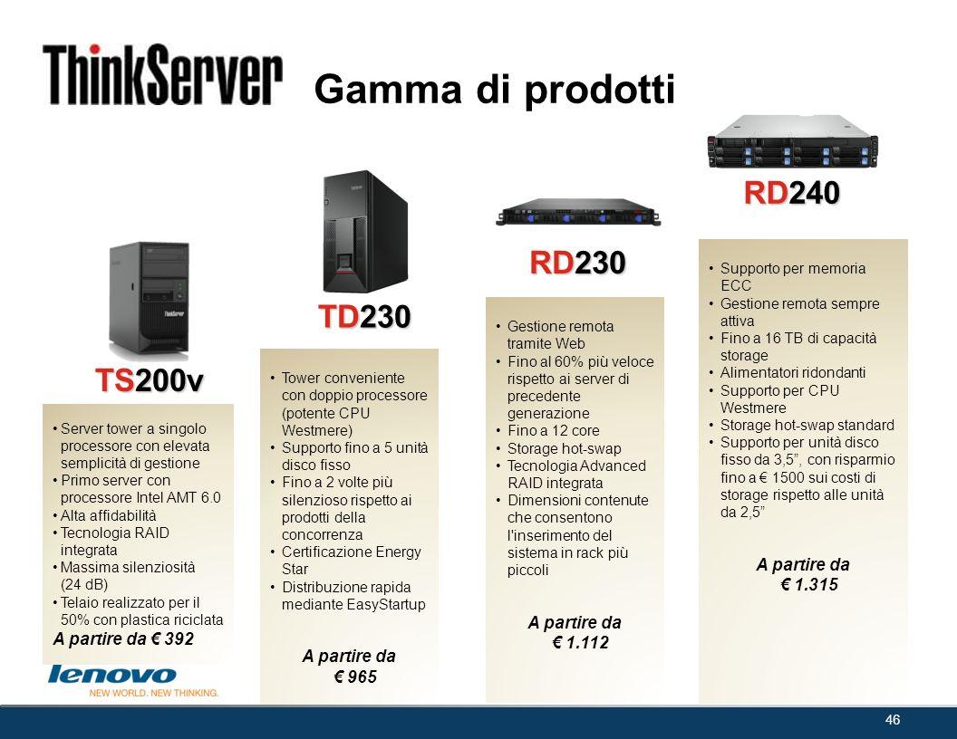 46 TD230 TS200v RD230 RD240 Server tower a singolo processore con elevata semplicità di gestione Primo server con processore Intel AMT 6.0 Alta affida