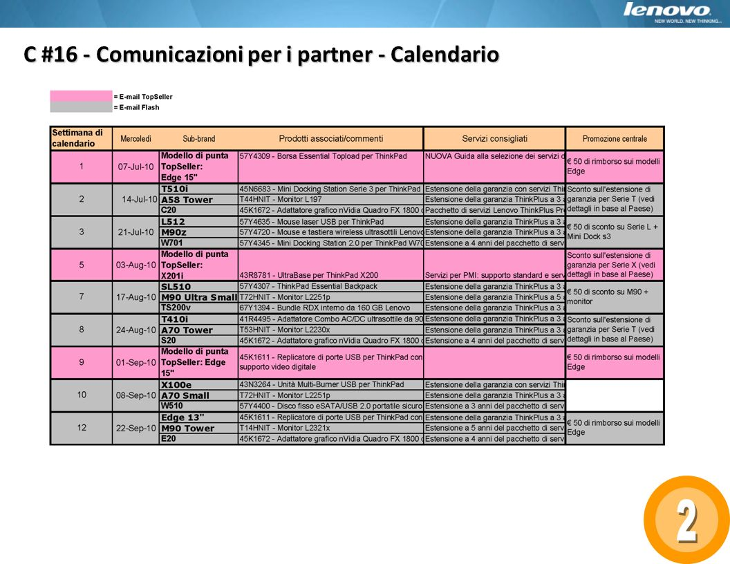 C #16 - Comunicazioni per i partner - Calendario