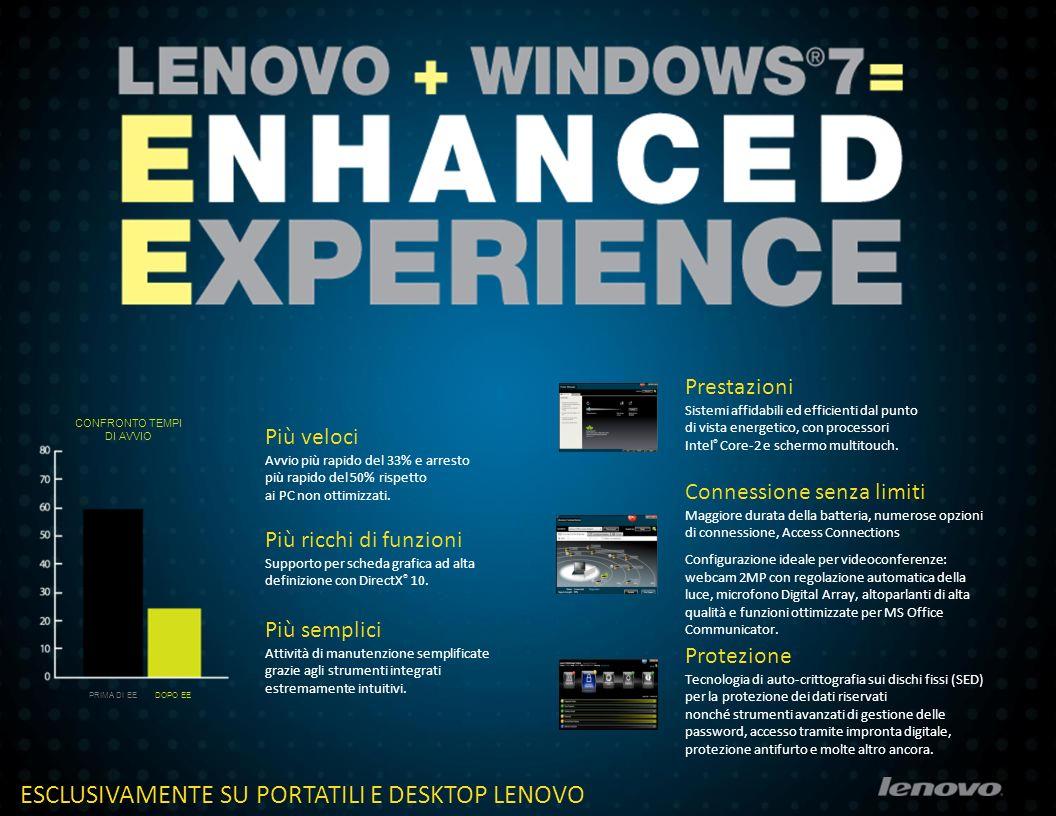 Prestazioni Sistemi affidabili ed efficienti dal punto di vista energetico, con processori Intel ® Core-2 e schermo multitouch. Protezione Tecnologia