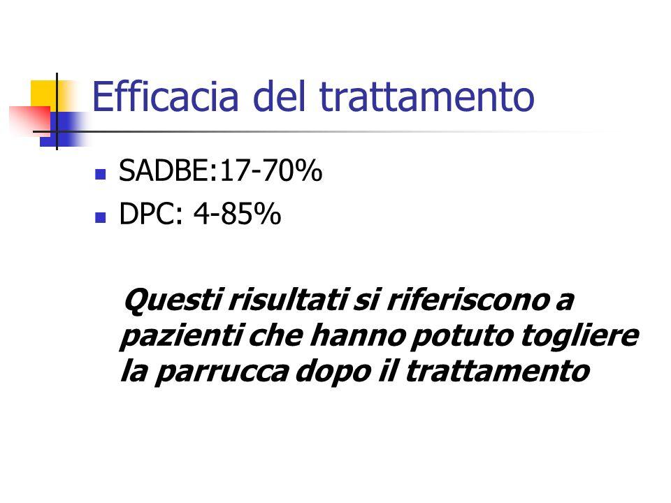 Efficacia del trattamento SADBE:17-70% DPC: 4-85% Questi risultati si riferiscono a pazienti che hanno potuto togliere la parrucca dopo il trattamento