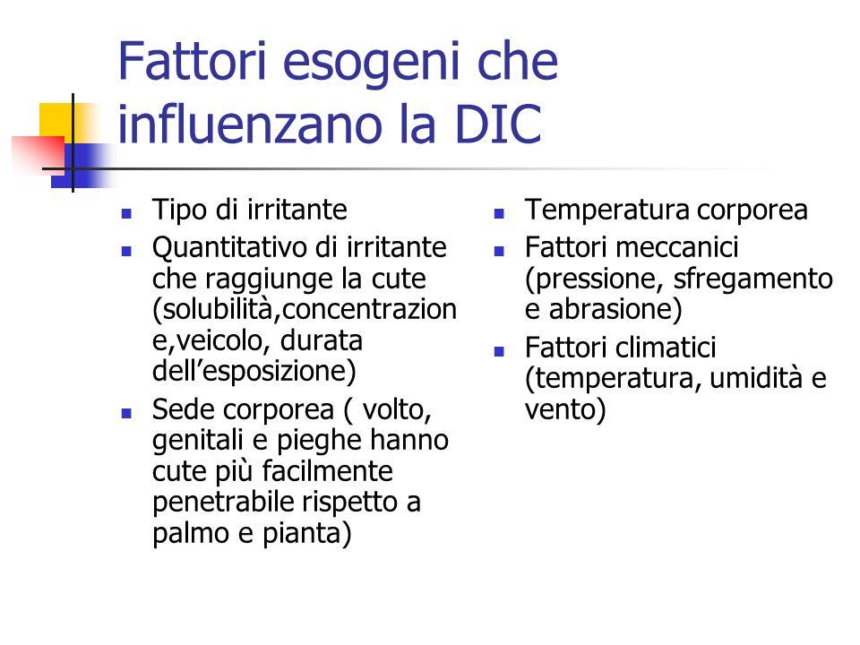Fattori esogeni che influenzano la DIC Tipo di irritante Quantitativo di irritante che raggiunge la cute (solubilità,concentrazion e,veicolo, durata d