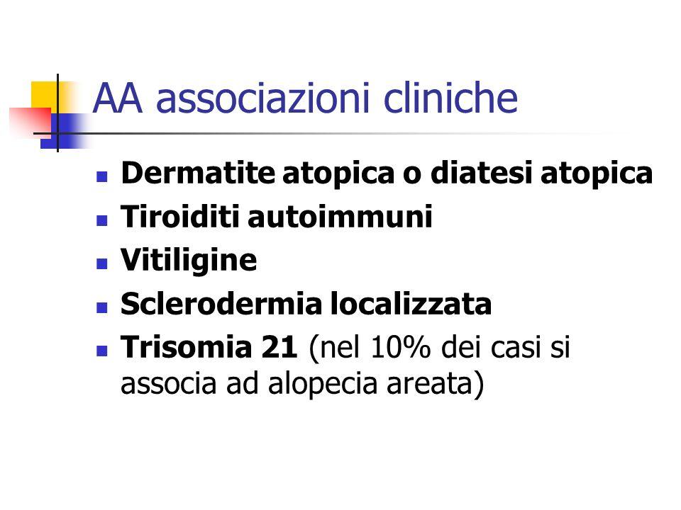 AA associazioni cliniche Dermatite atopica o diatesi atopica Tiroiditi autoimmuni Vitiligine Sclerodermia localizzata Trisomia 21 (nel 10% dei casi si