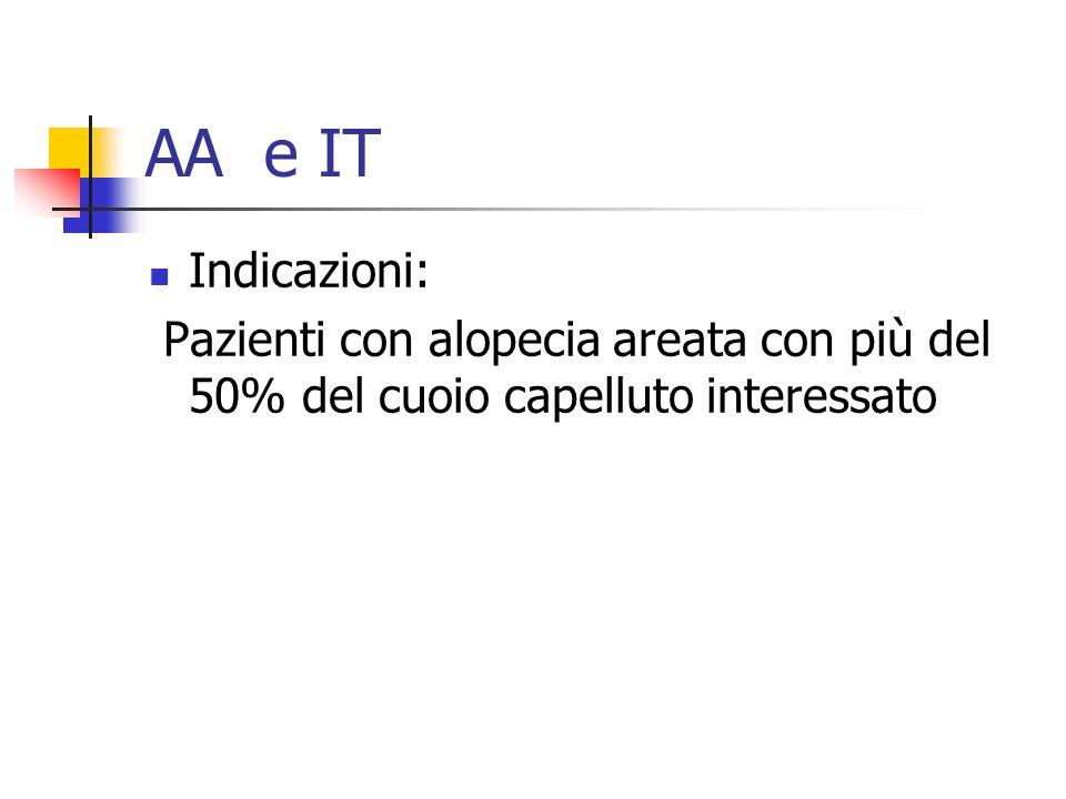 AA e IT Indicazioni: Pazienti con alopecia areata con più del 50% del cuoio capelluto interessato