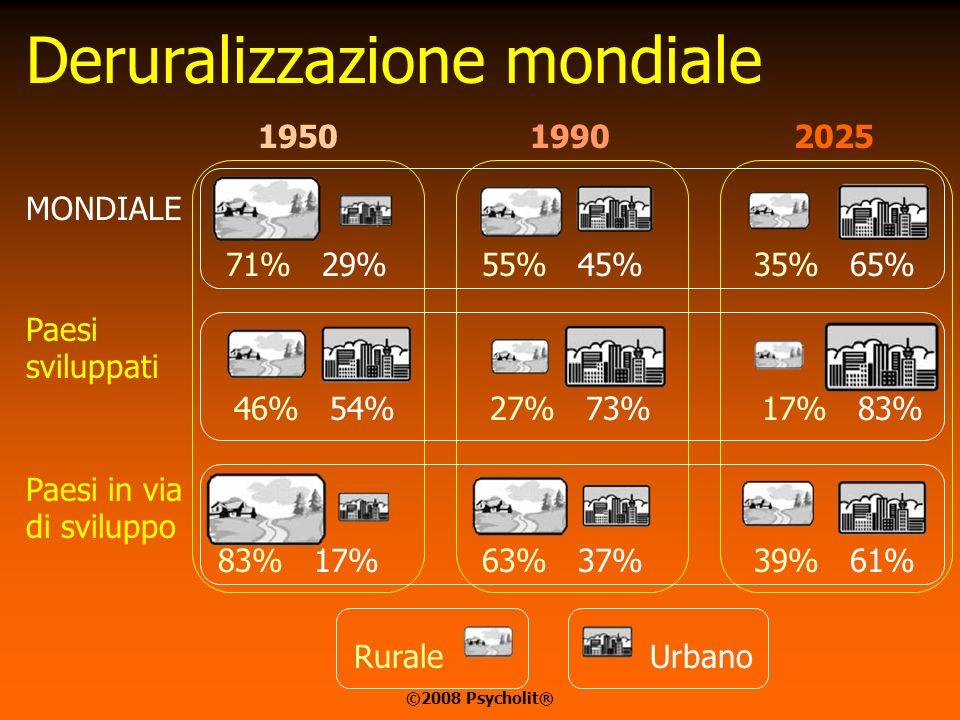 L'INQUINAMENTO MODIFICA IL CLIMA E LA FISIOLOGIA CELLULARE ©2008 Psycholit®