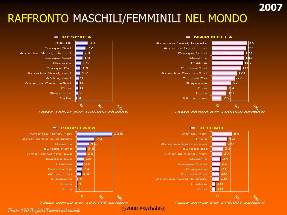 2007 FREQUENZA DI TUTTI I TUMORI NEL MONDO Fonte: 150 Registri Tumori nel mondo ©2008 Psycholit®