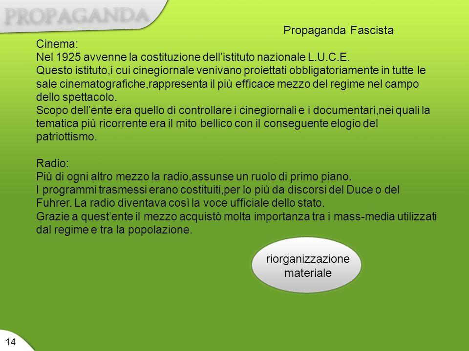riorganizzazione materiale 14 Propaganda Fascista Cinema: Nel 1925 avvenne la costituzione dellistituto nazionale L.U.C.E. Questo istituto,i cui cineg