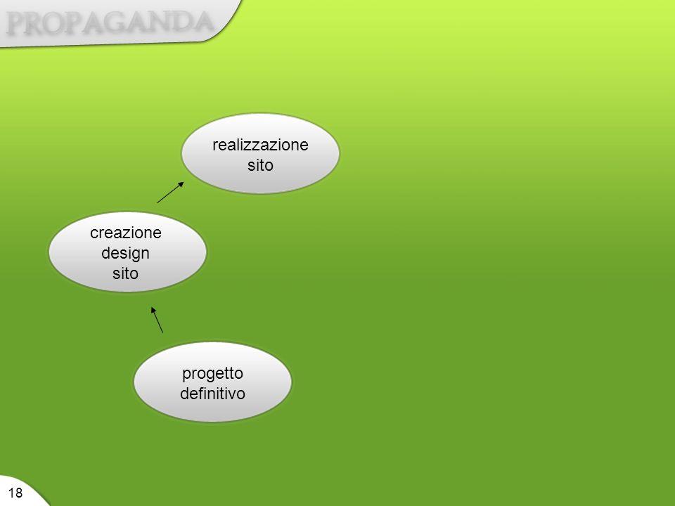 progetto definitivo creazione design sito realizzazione sito 18