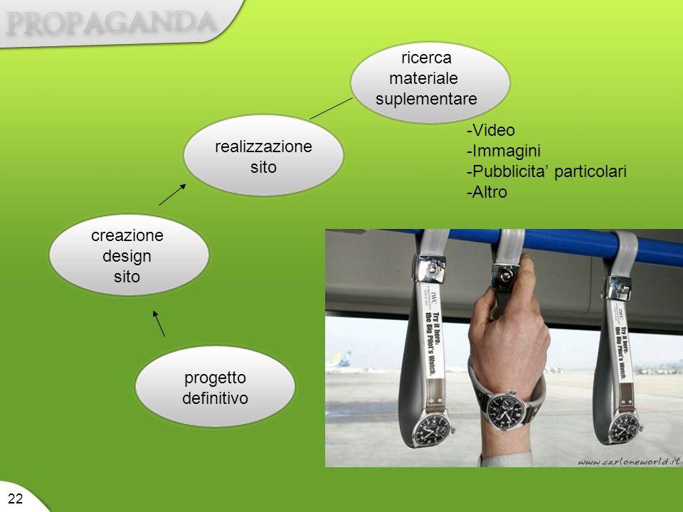 progetto definitivo creazione design sito realizzazione sito ricerca materiale suplementare 22 -Video -Immagini -Pubblicita particolari -Altro