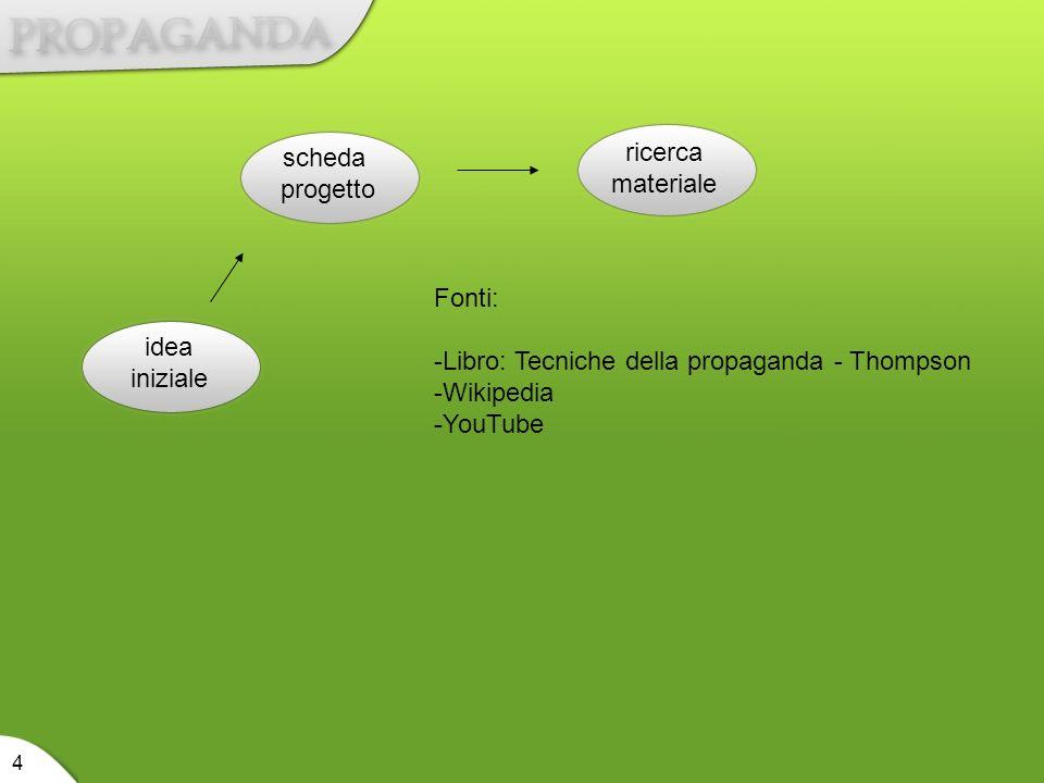 idea iniziale scheda progetto ricerca materiale 4 Fonti: -Libro: Tecniche della propaganda - Thompson -Wikipedia -YouTube