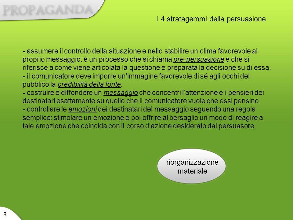 riorganizzazione materiale 8 I 4 stratagemmi della persuasione - assumere il controllo della situazione e nello stabilire un clima favorevole al propr