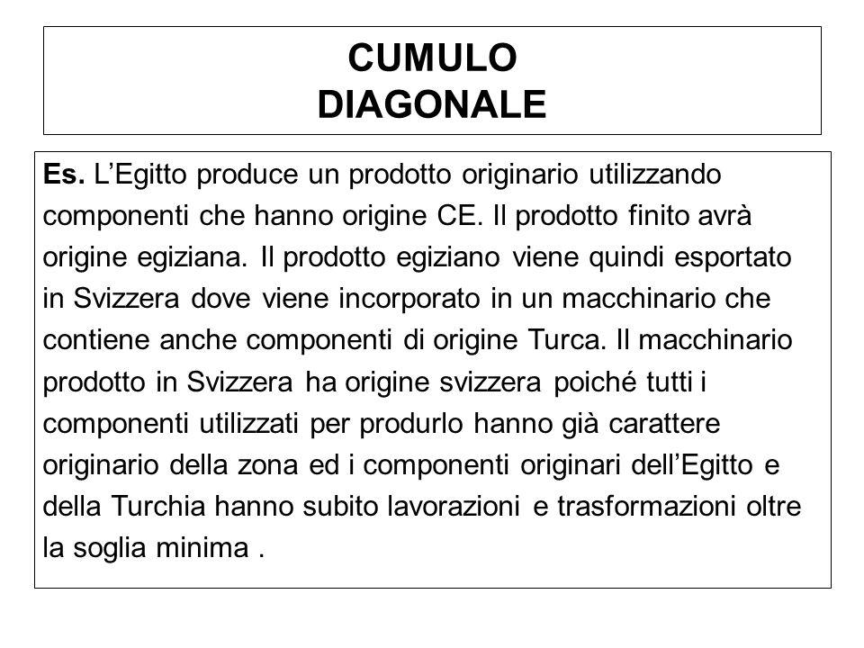 CUMULO DIAGONALE Es. LEgitto produce un prodotto originario utilizzando componenti che hanno origine CE. Il prodotto finito avrà origine egiziana. Il