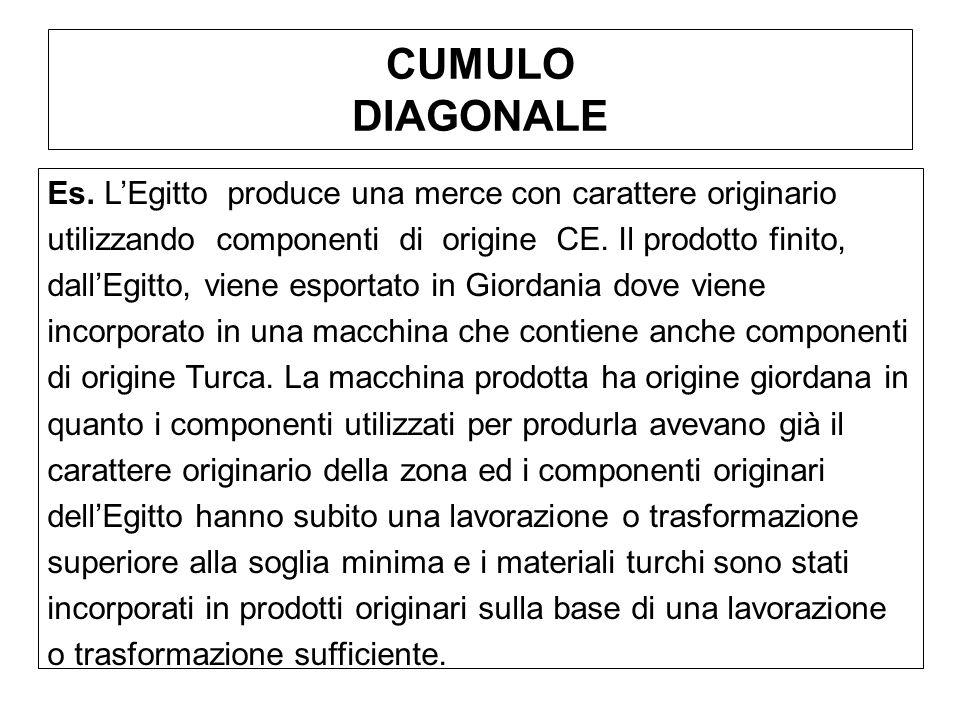 CUMULO DIAGONALE Es. LEgitto produce una merce con carattere originario utilizzando componenti di origine CE. Il prodotto finito, dallEgitto, viene es