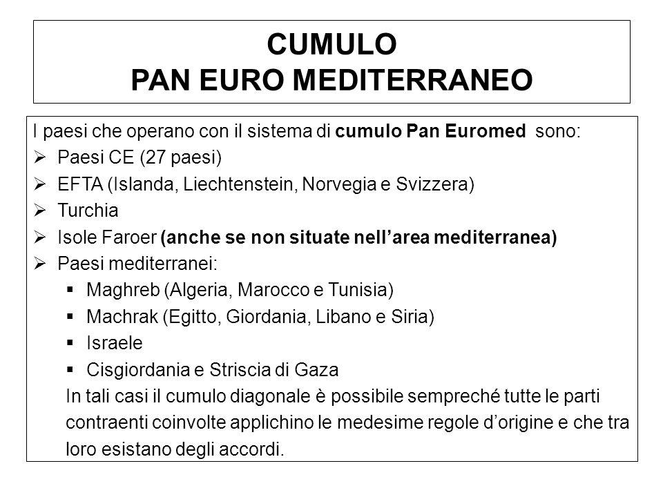 CUMULO PAN EURO MEDITERRANEO I paesi che operano con il sistema di cumulo Pan Euromed sono: Paesi CE (27 paesi) EFTA (Islanda, Liechtenstein, Norvegia