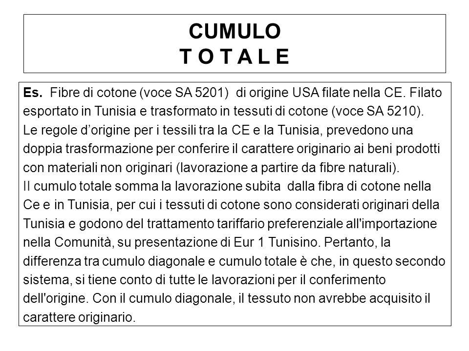 CUMULO T O T A L E Es. Fibre di cotone (voce SA 5201) di origine USA filate nella CE. Filato esportato in Tunisia e trasformato in tessuti di cotone (