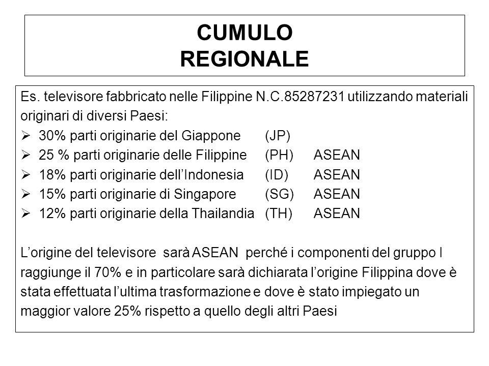 CUMULO REGIONALE Es. televisore fabbricato nelle Filippine N.C.85287231 utilizzando materiali originari di diversi Paesi: 30% parti originarie del Gia