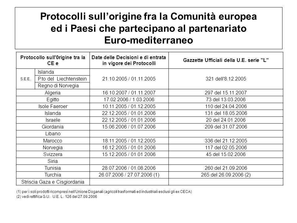 Protocolli sullorigine fra la Comunità europea ed i Paesi che partecipano al partenariato Euro-mediterraneo Protocollo sull'0rigine tra la CE e Date d