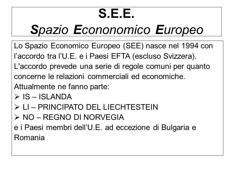 S.E.E. Spazio Econonomico Europeo Lo Spazio Economico Europeo (SEE) nasce nel 1994 con laccordo tra lU.E. e i Paesi EFTA (escluso Svizzera). L'accordo