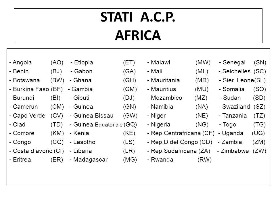STATI A.C.P. AFRICA - Angola (AO) - Etiopia (ET) - Malawi (MW) - Senegal (SN) - Benin (BJ) - Gabon (GA)- Mali (ML) - Seichelles (SC) - Botswana (BW) -