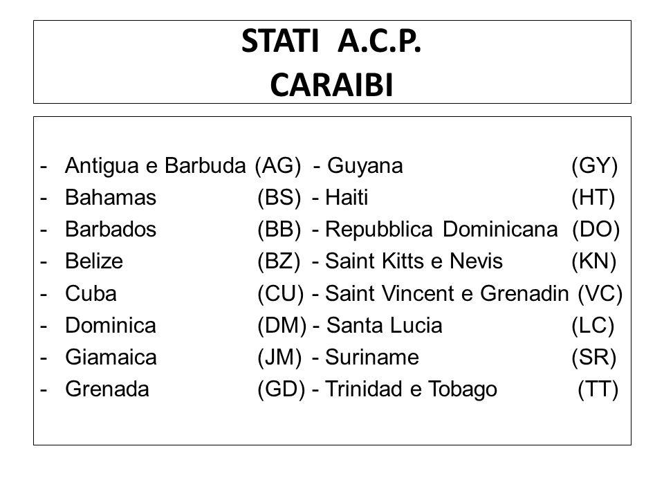 STATI A.C.P. CARAIBI -Antigua e Barbuda (AG) - Guyana (GY) -Bahamas (BS) - Haiti (HT) -Barbados (BB) - Repubblica Dominicana (DO) -Belize (BZ) - Saint