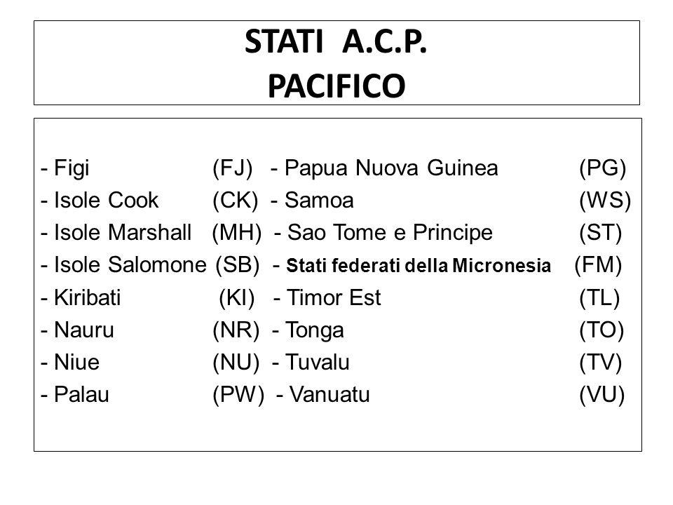 STATI A.C.P. PACIFICO - Figi (FJ) - Papua Nuova Guinea (PG) - Isole Cook (CK) - Samoa (WS) - Isole Marshall (MH) - Sao Tome e Principe (ST) - Isole Sa