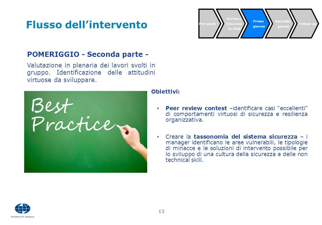 13 Flusso dellintervento POMERIGGIO - Seconda parte - Valutazione in plenaria dei lavori svolti in gruppo. Identificazione delle attitudini virtuose d