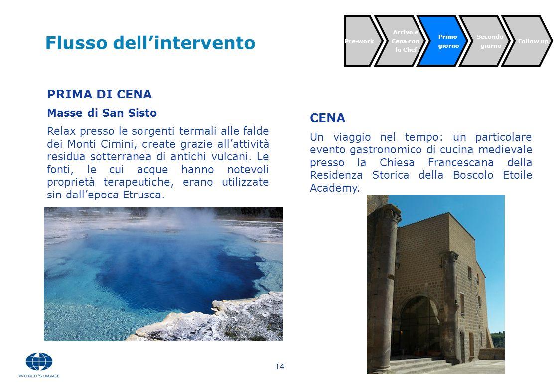 14 Flusso dellintervento PRIMA DI CENA Masse di San Sisto Relax presso le sorgenti termali alle falde dei Monti Cimini, create grazie allattività resi