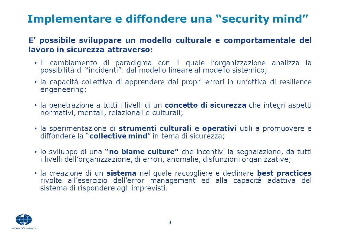 4 Implementare e diffondere una security mind E possibile sviluppare un modello culturale e comportamentale del lavoro in sicurezza attraverso : il ca