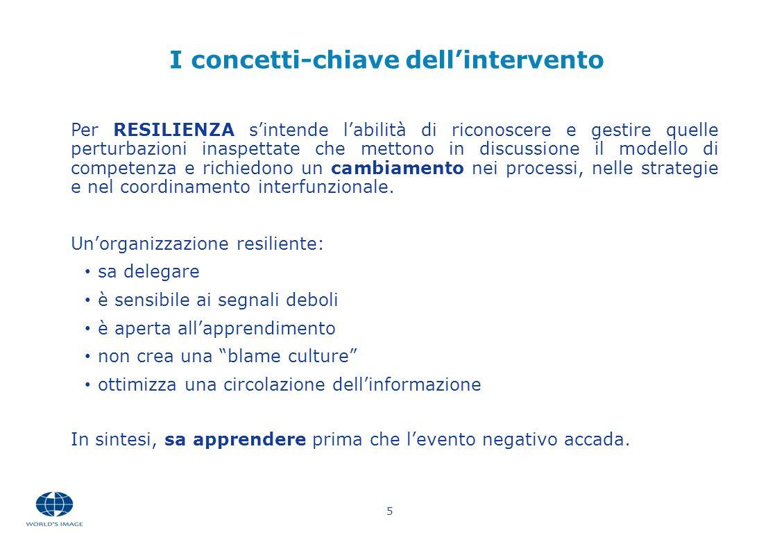 6 I concetti-chiave dellintervento Organizzazione basata sulla cultura della colpa Organizzazione resiliente E caratterizzata da una cortina che offusca gli eventi anomali e i rischi.