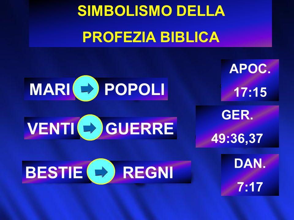 SIMBOLISMO DELLA PROFEZIA BIBLICA MARIPOPOLI APOC. 17:15 VENTIGUERRE GER. 49:36,37 BESTIEREGNI DAN. 7:17