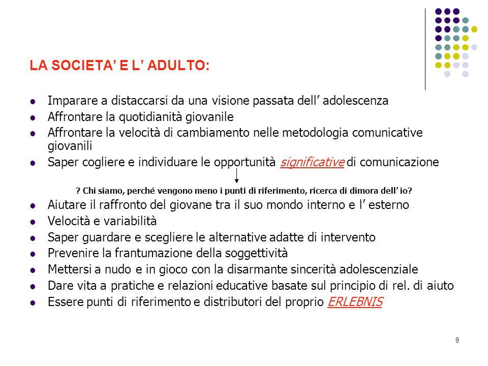 20 INSUCCESSO SCOLASTICO E DISPERSIONE FATTORI DI RISCHIO DELLA DISPERSIONE SCOLASTICA: 1.