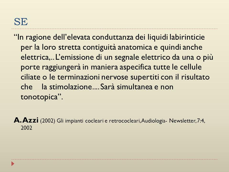 SE In ragione dellelevata conduttanza dei liquidi labirinticie per la loro stretta contiguità anatomica e quindi anche elettrica,.. Lemissione di un s