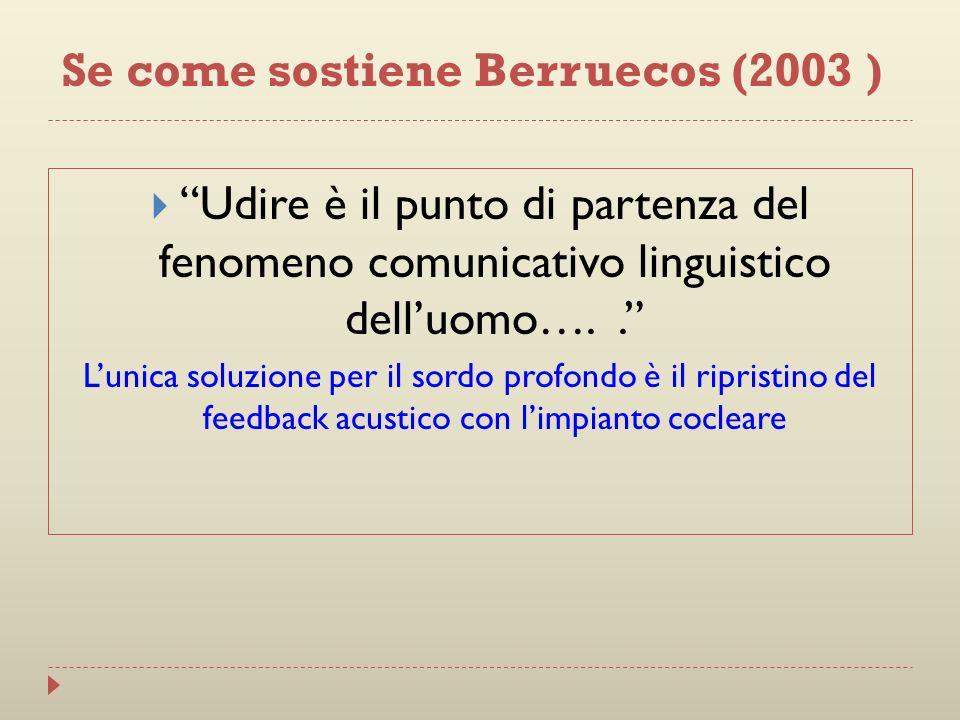 Udire è il punto di partenza del fenomeno comunicativo linguistico delluomo….. Lunica soluzione per il sordo profondo è il ripristino del feedback acu