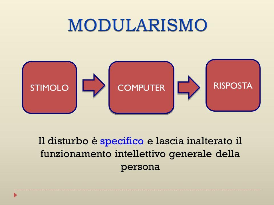 STIMOLO COMPUTER RISPOSTA Il disturbo è specifico e lascia inalterato il funzionamento intellettivo generale della persona