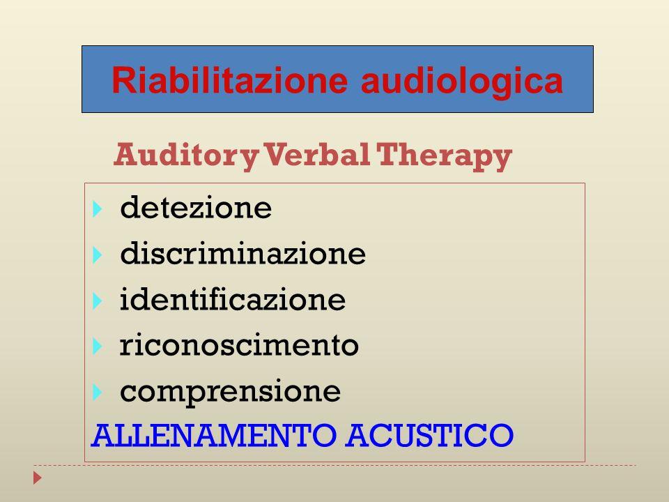 detezione discriminazione identificazione riconoscimento comprensione ALLENAMENTO ACUSTICO Auditory Verbal Therapy Riabilitazione audiologica