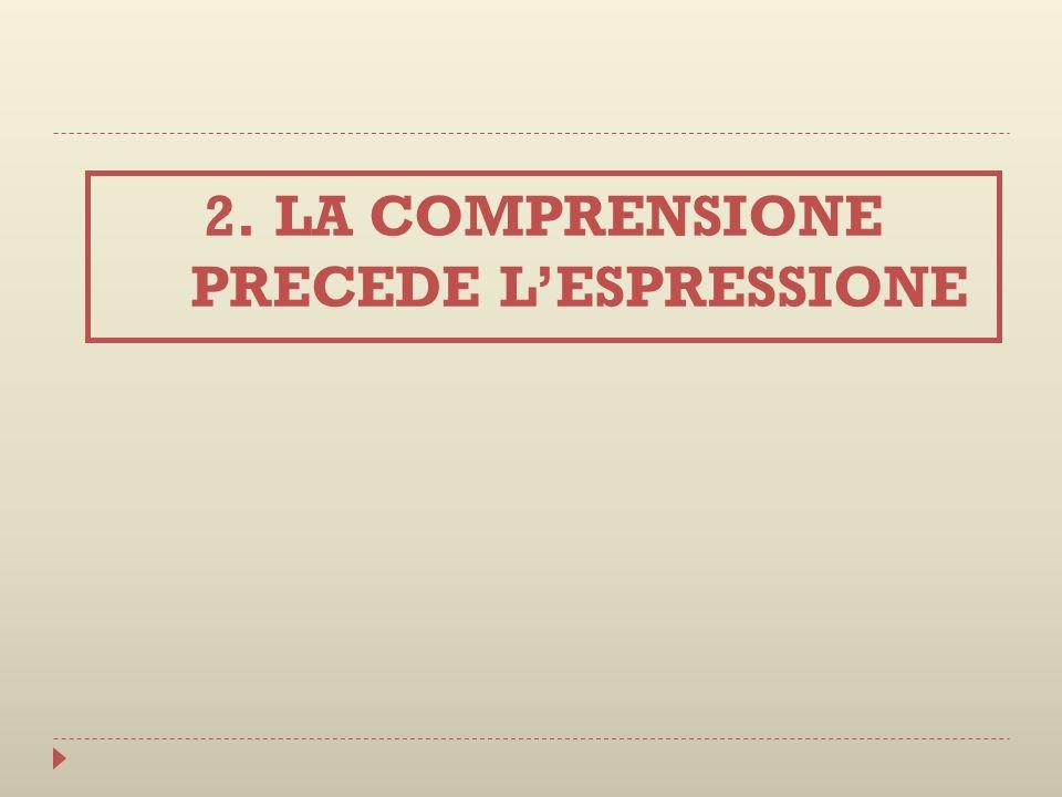 2.LA COMPRENSIONE PRECEDE LESPRESSIONE