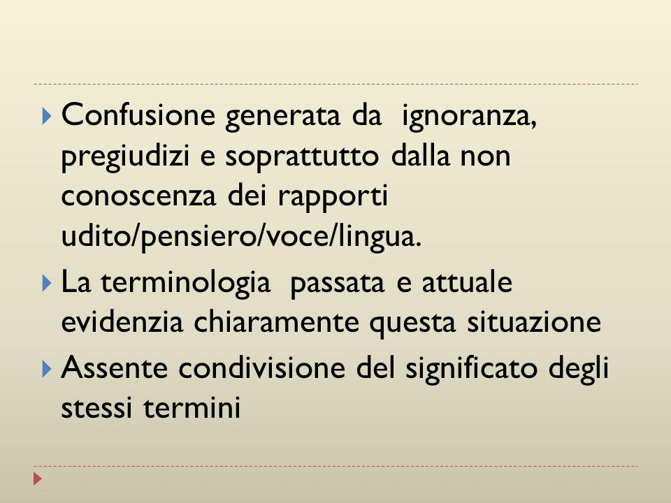 Confusione generata da ignoranza, pregiudizi e soprattutto dalla non conoscenza dei rapporti udito/pensiero/voce/lingua. La terminologia passata e att