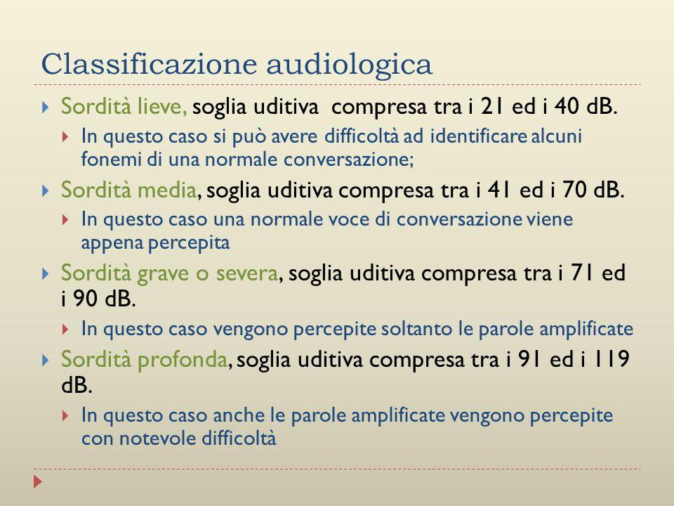 Classificazione audiologica Sordità lieve, soglia uditiva compresa tra i 21 ed i 40 dB. In questo caso si può avere difficoltà ad identificare alcuni