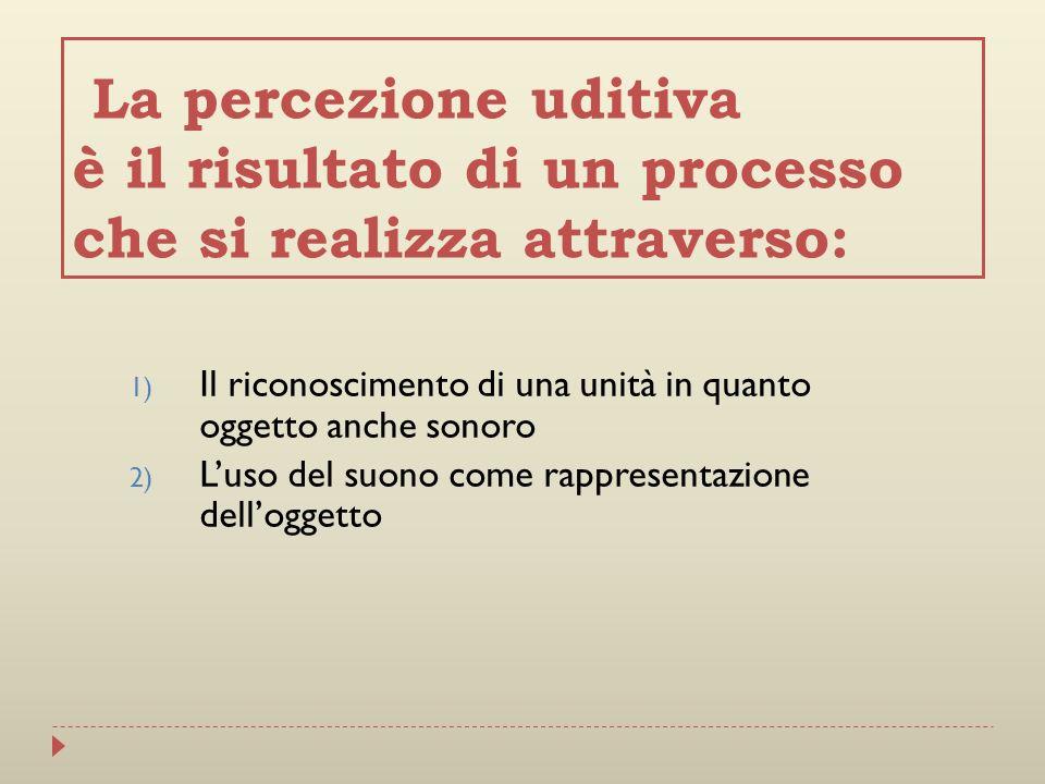 1) Il riconoscimento di una unità in quanto oggetto anche sonoro 2) Luso del suono come rappresentazione delloggetto La percezione uditiva è il risult