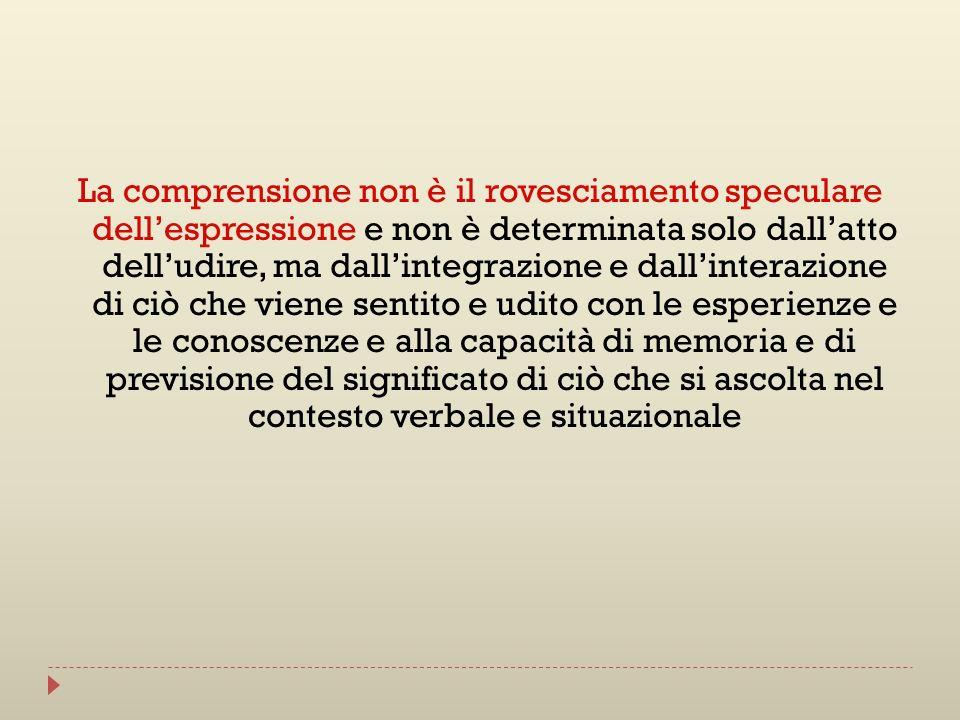 La comprensione non è il rovesciamento speculare dellespressione e non è determinata solo dallatto delludire, ma dallintegrazione e dallinterazione di