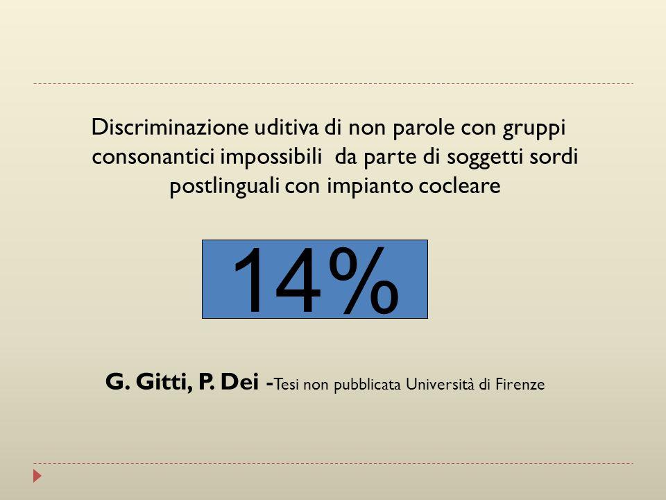 Discriminazione uditiva di non parole con gruppi consonantici impossibili da parte di soggetti sordi postlinguali con impianto cocleare G. Gitti, P. D