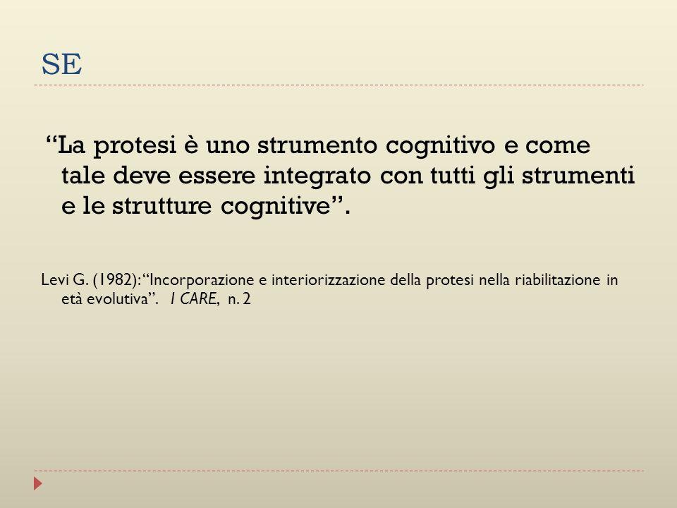 SE La protesi è uno strumento cognitivo e come tale deve essere integrato con tutti gli strumenti e le strutture cognitive. Levi G. (1982): Incorporaz