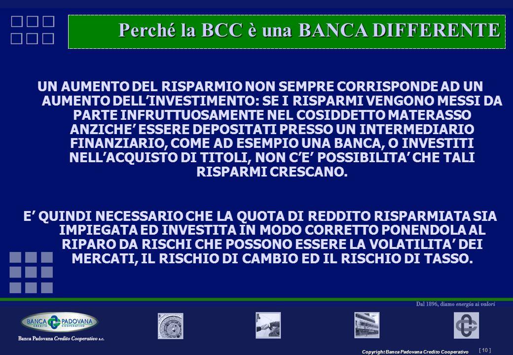 Copyright Banca Padovana Credito Cooperativo [ 10 ] MASTERPLAN – Il progetto UN AUMENTO DEL RISPARMIO NON SEMPRE CORRISPONDE AD UN AUMENTO DELLINVESTI