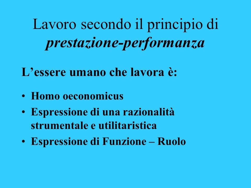 Lavoro secondo il principio di prestazione-performanza Lessere umano che lavora è: Homo oeconomicus Espressione di una razionalità strumentale e utili