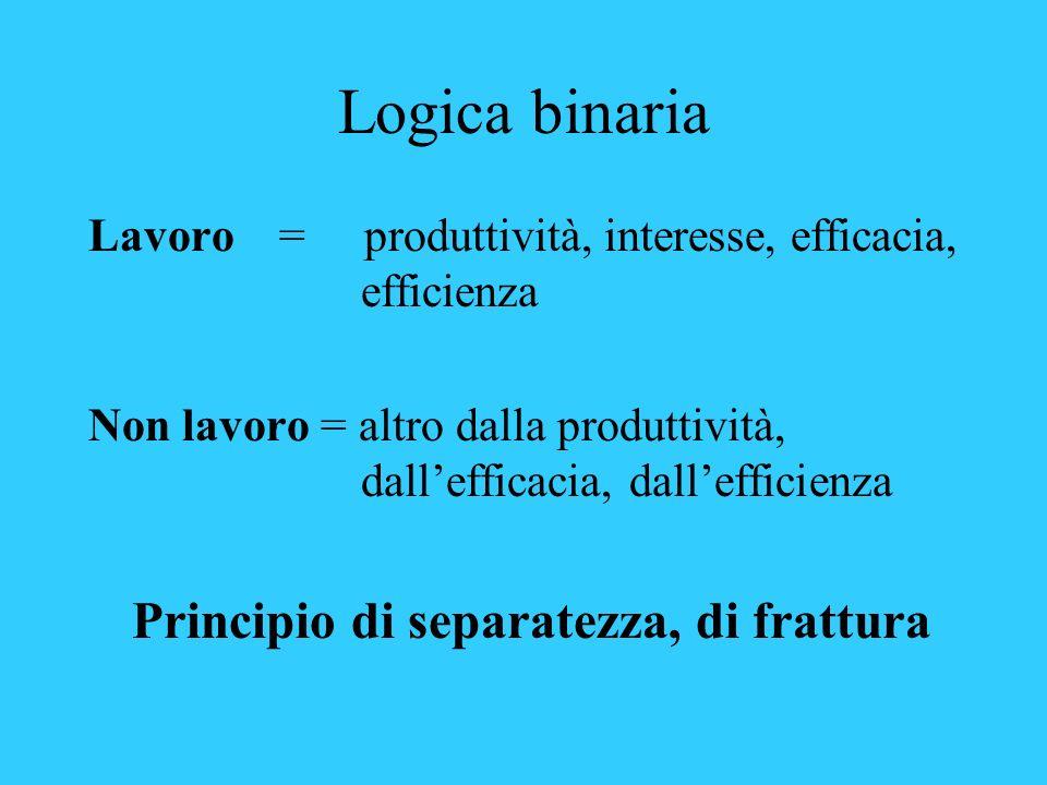 Logica binaria Lavoro = produttività, interesse, efficacia, efficienza Non lavoro = altro dalla produttività, dallefficacia, dallefficienza Principio