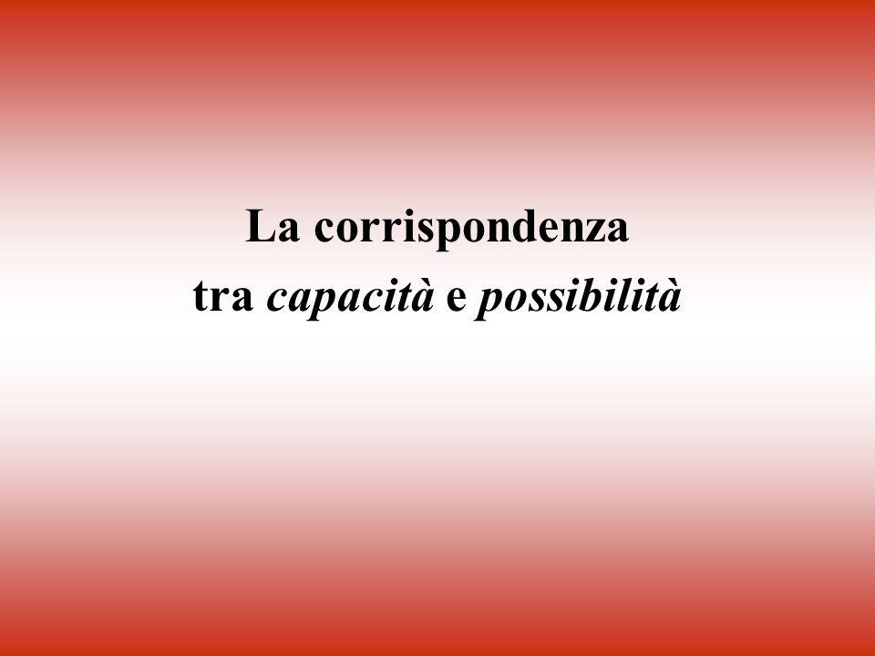 La corrispondenza tra capacità e possibilità